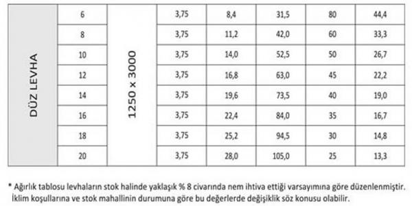 hekimboard-boyut-ve-agirliklari-3